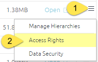 access rights