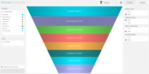 categoriesfunnel