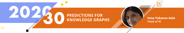 Analytics trends for 2020 and 2030 Knowledge Graphs