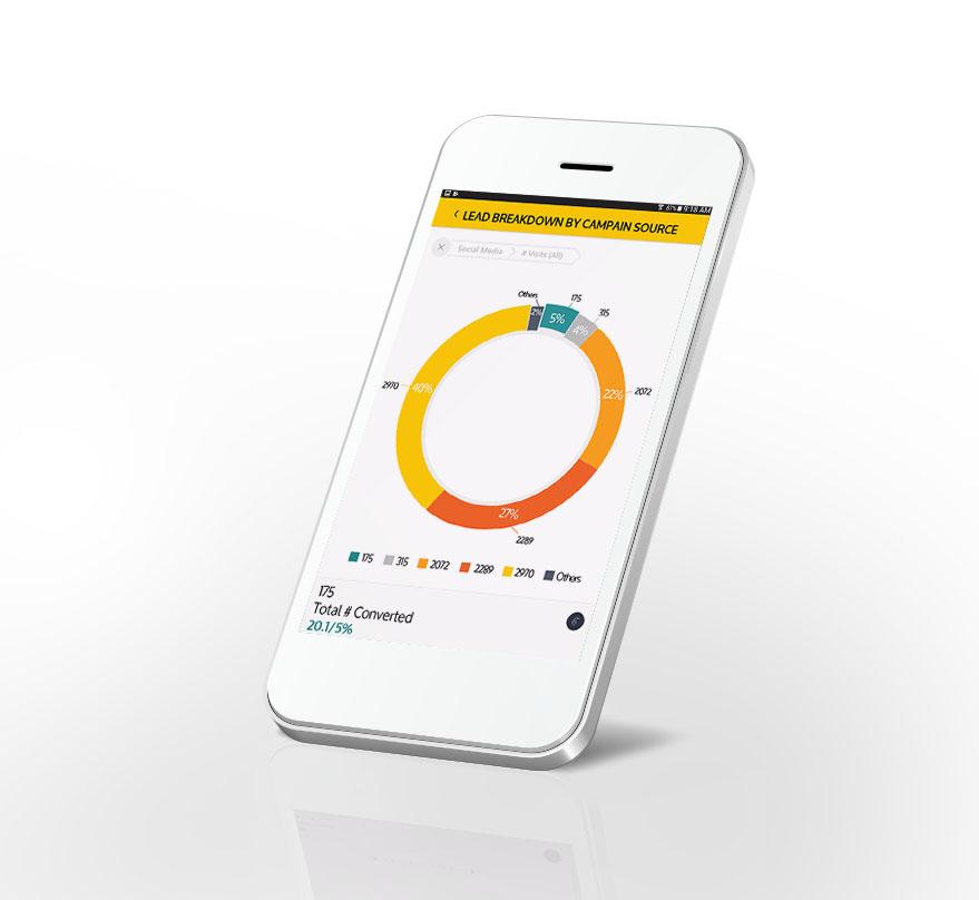 Sisense Mobile charts