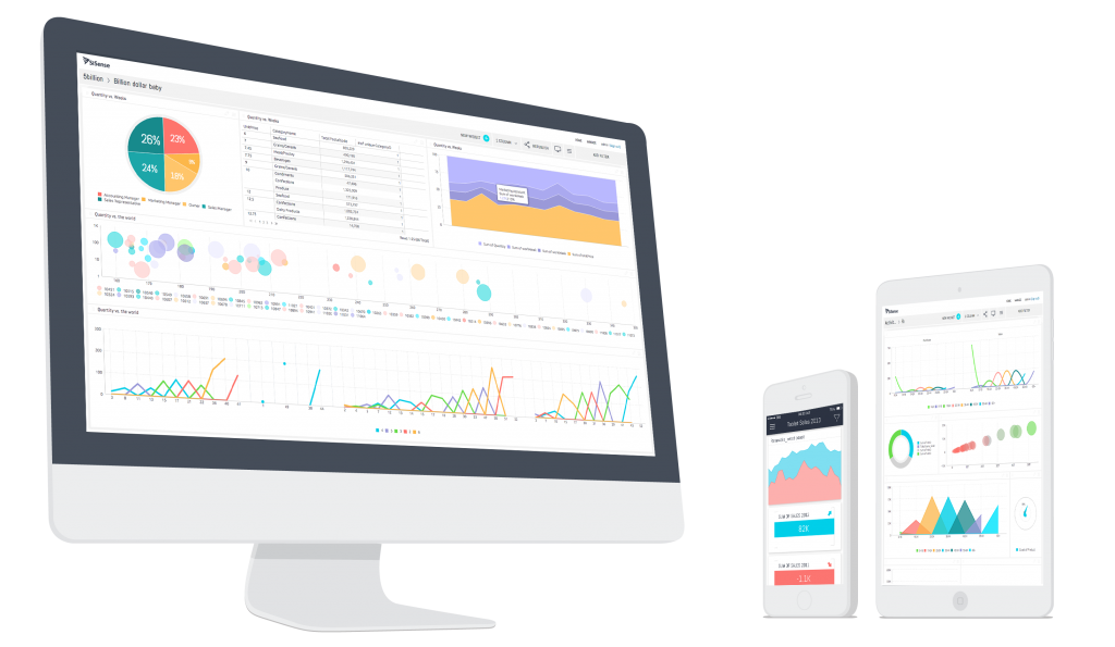 Interactive Business Intelligence Dashboards with a Wide Variety of Data Visualizations