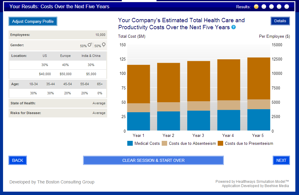 Business-Data-Viz-Example