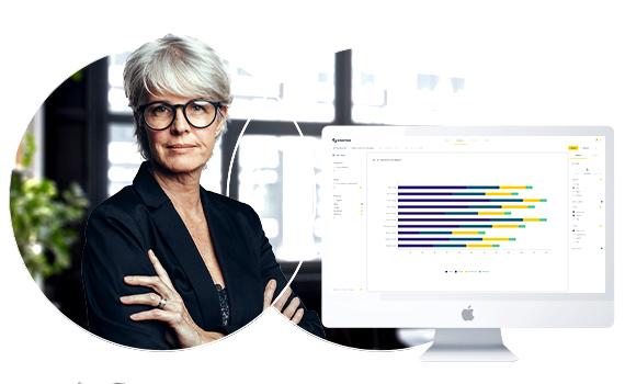 Business Leaders Business intelligence tools