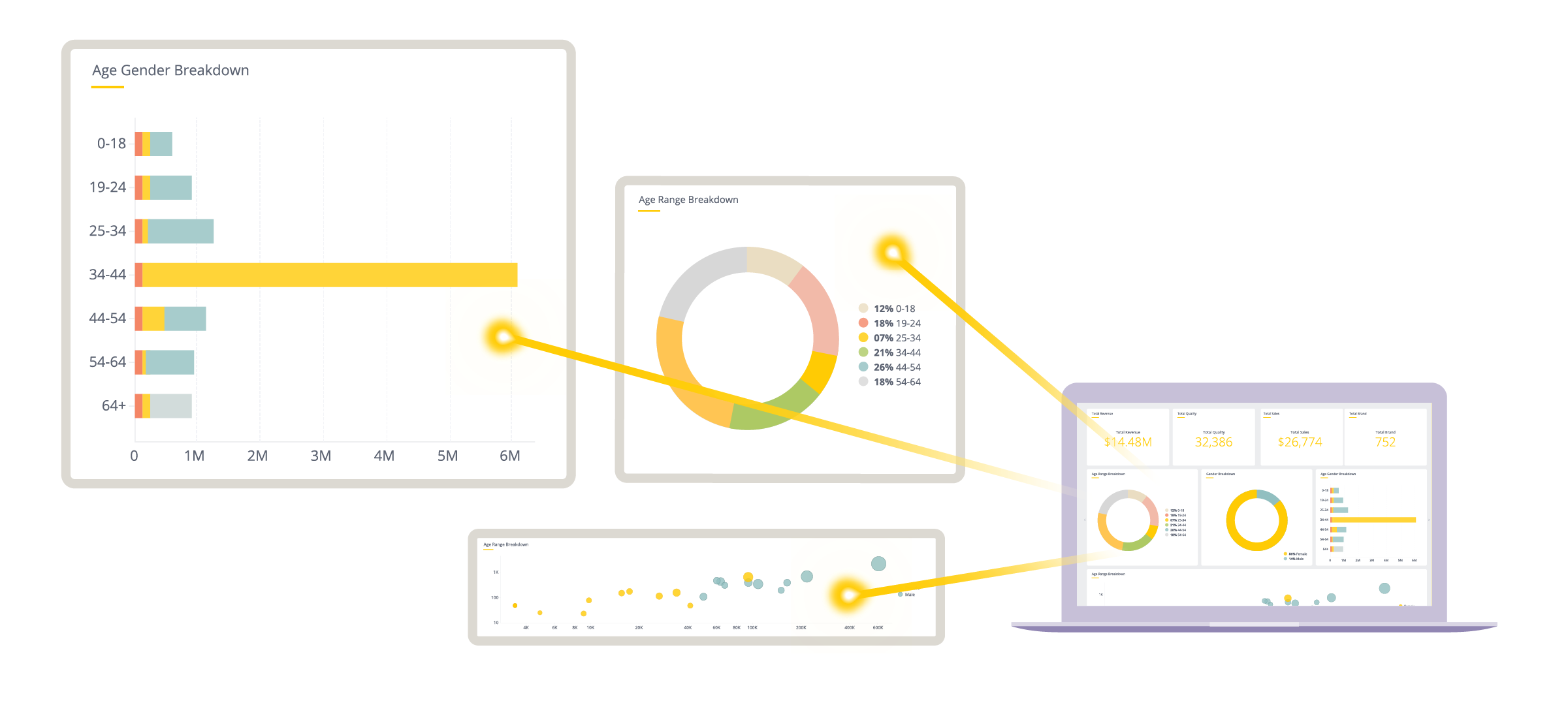 Embed dashboards