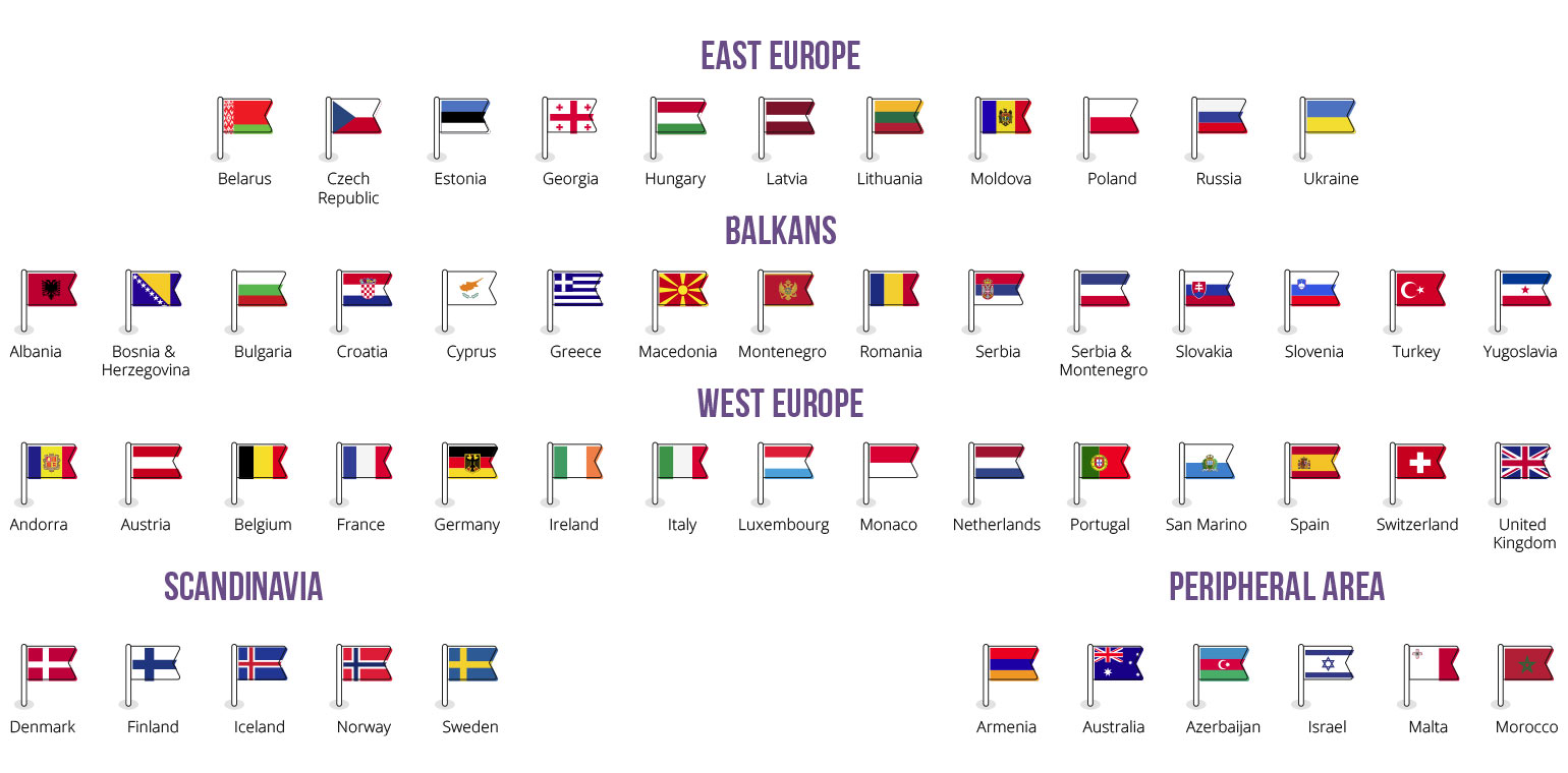 Regional Classification of the Countries in the Eurovision Song Contest