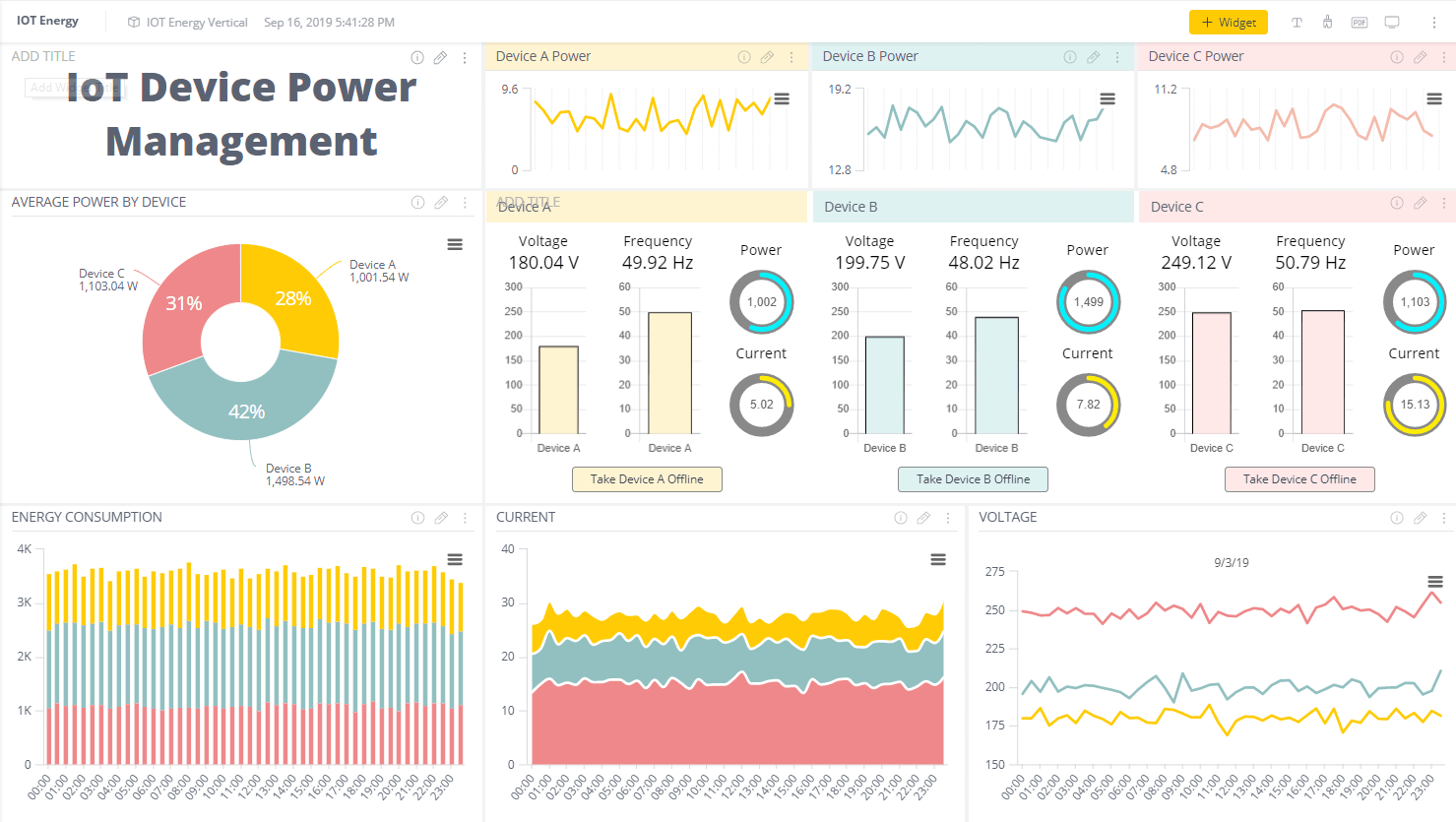 IOT_Device_Power_Management_Dashboard-min
