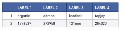 Label 1 table