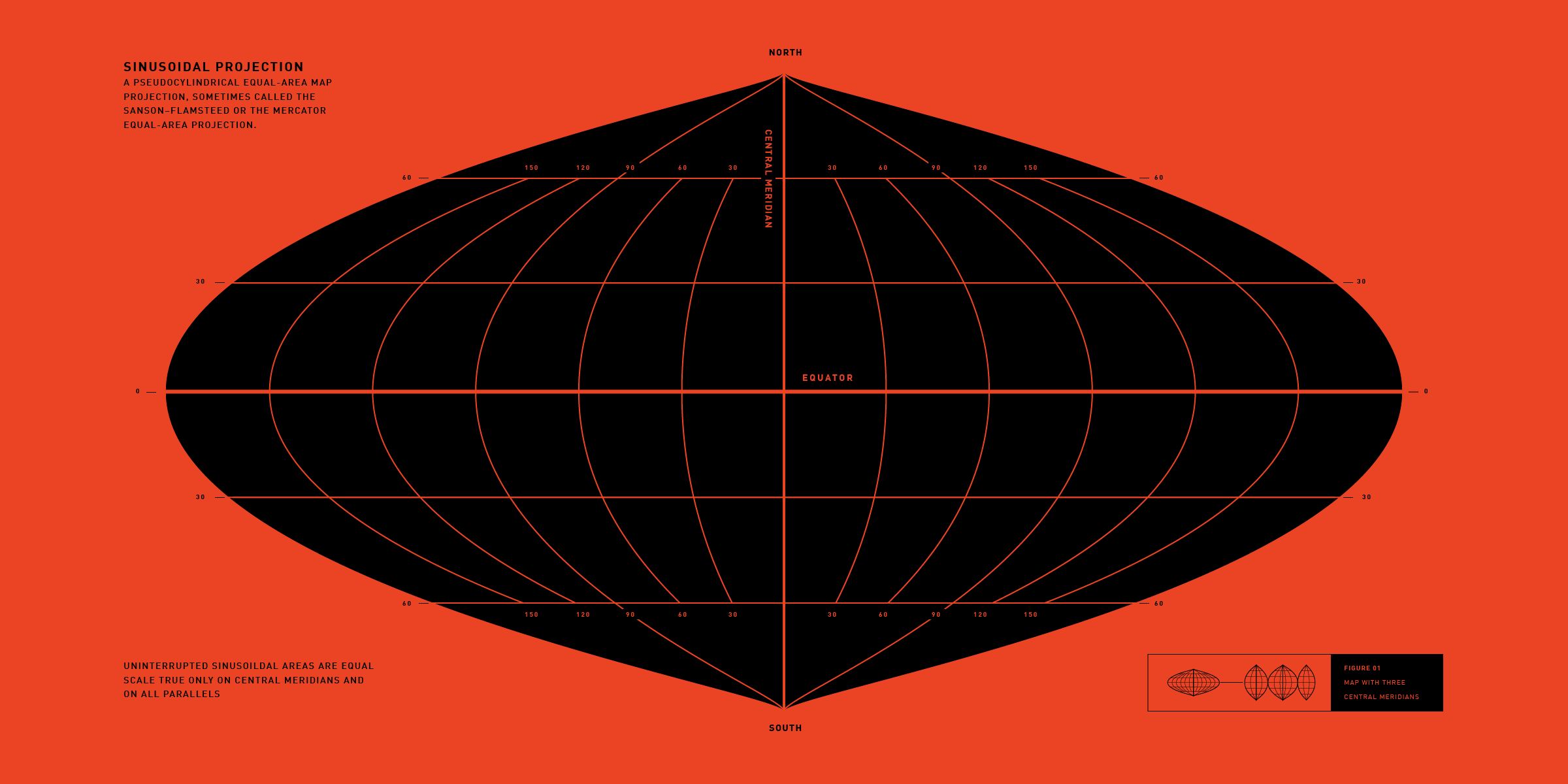 Sinusoidal globe projection