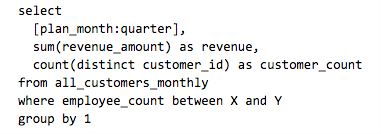 Self service query code 3