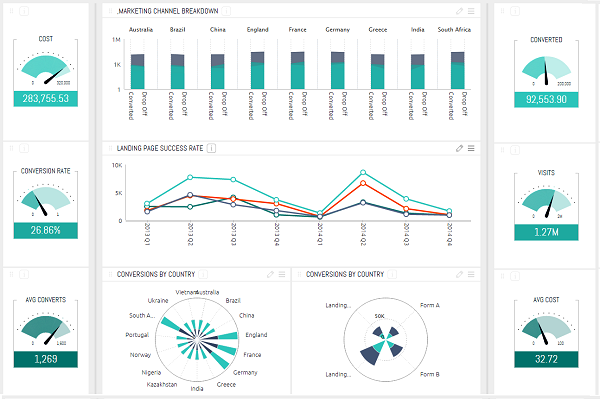 Sisense dashboard release version 5.7.5