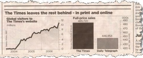 newspaper page together with fictitious statistics