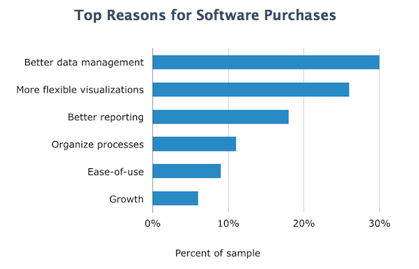 Top-Considerations-for-BI-Software-Buyers