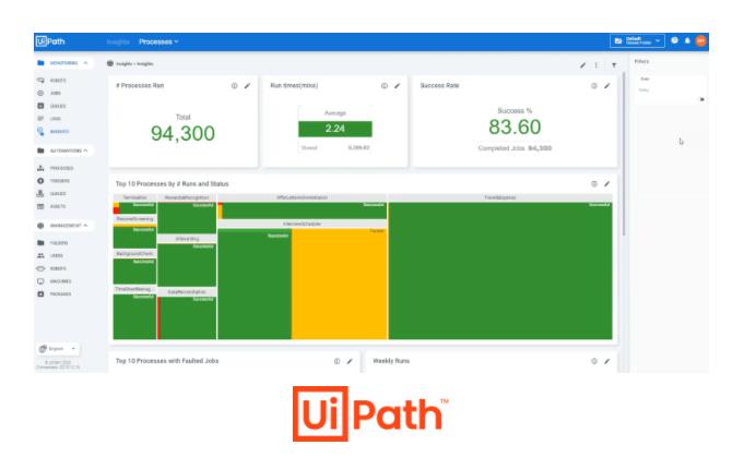 UiPath use Sisense for analytics and business intelligence