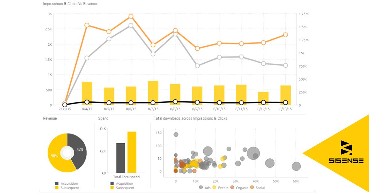 14 Useful Methods for a Successful Data Visualization (With