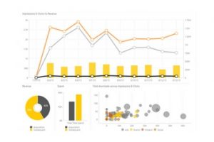 10 Useful Ways to Visualize Your Data (With Examples)