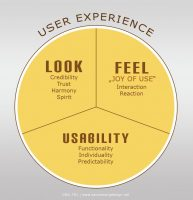 Why Embedded Analytics is a Game Changer for UX