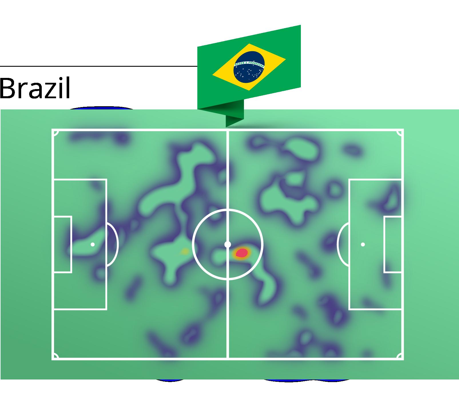Brazil heat map