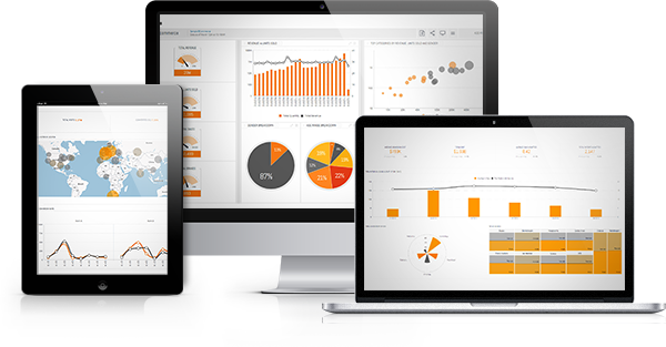 Dashboards created with Sisense BI software