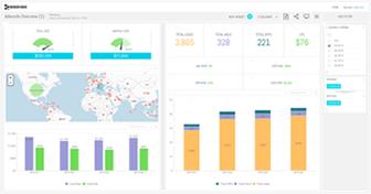 big data marketing analytics dashboard sisense