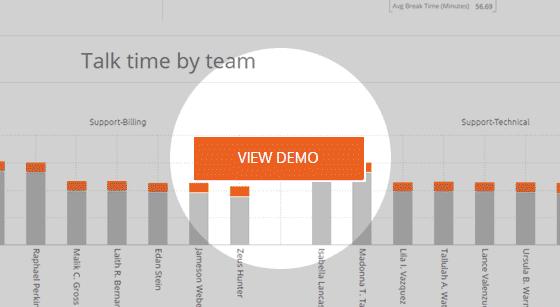 support representative efficiency dashboard template