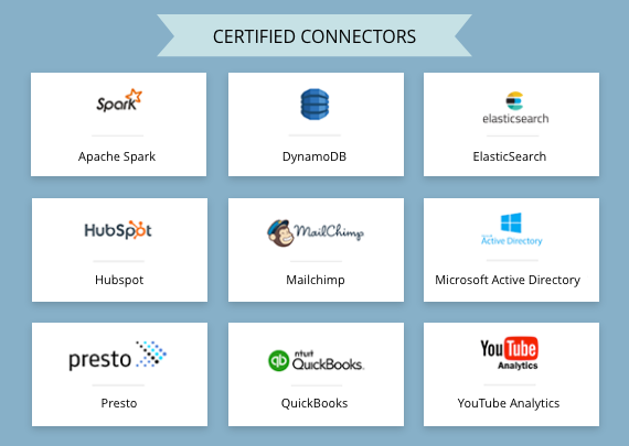 Data Connectors | Sisense