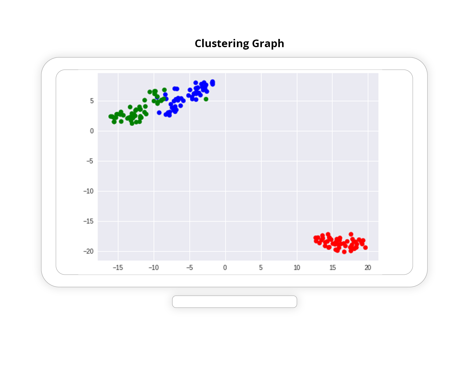 Clustering Graph