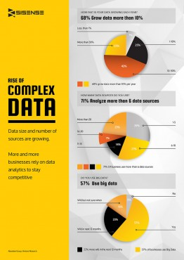 Complex Data Infographic