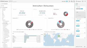 BI dashboards for hotels