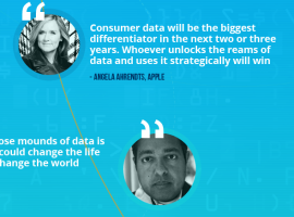 Infographic: 12 Quotes on Data Science from Thought Leaders