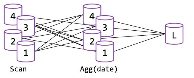 Leader node