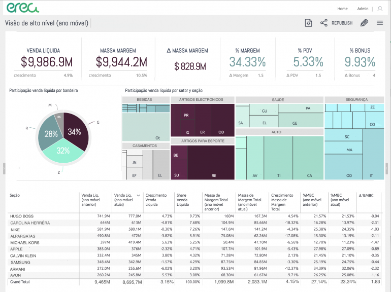 erea consulting sisense dashboard