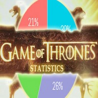 Data Is Coming: Game of Thrones Statistics