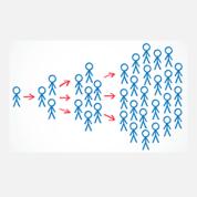How to Write a Viral LinkedIn Post