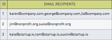 Email users list