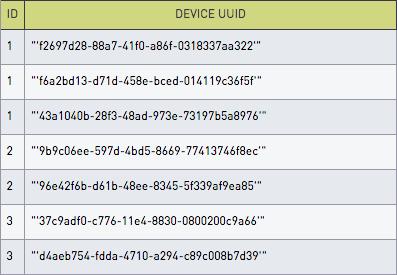 device_uuid