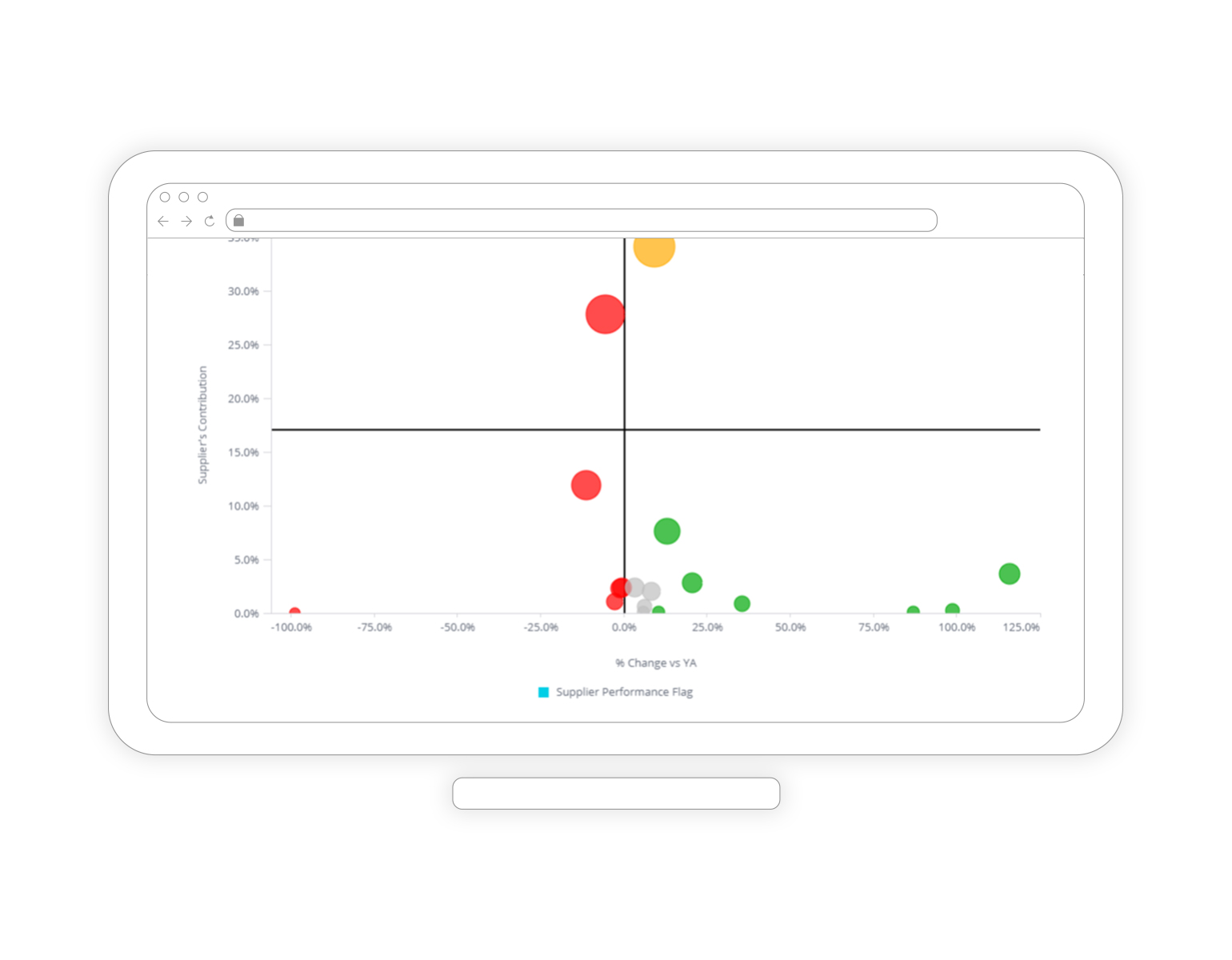 Anomaly dashboard
