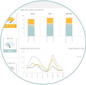Marketing Campaign Dashboard