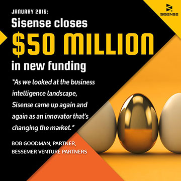 sisense 50 million funding