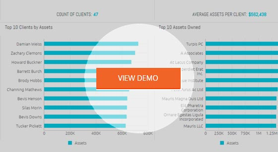 Finance KPI Dashboard Templates   Sisense