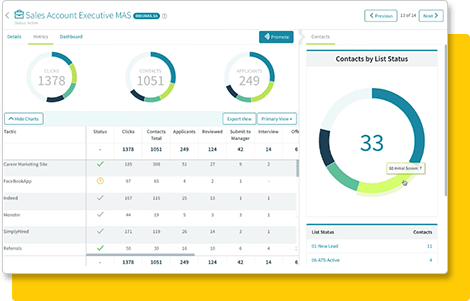 sisense embedded analytics dashboard
