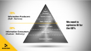 Webinar Recap: What's Next for the Business Intelligence Market?