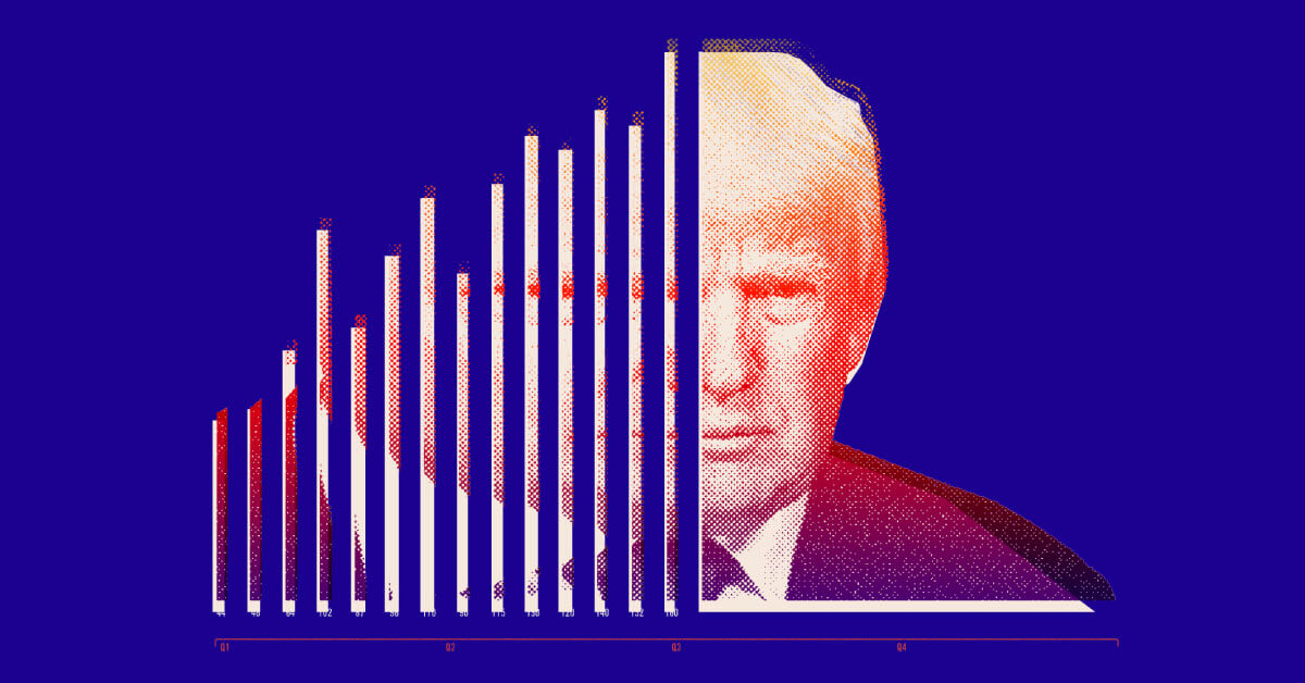 SQL Text Analysis with Donald Trump's Tweets