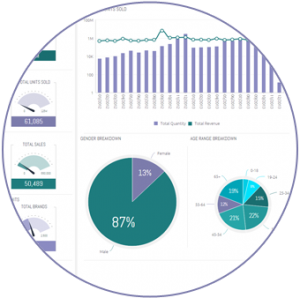 E-commerce Dashboard