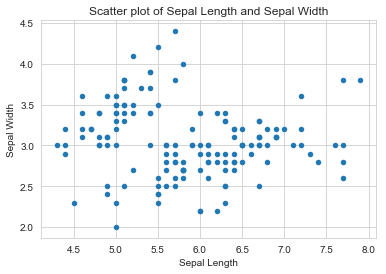 Sepal length and sepal width