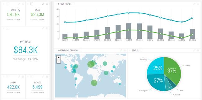 sisense 5.7 data analytics dashboard