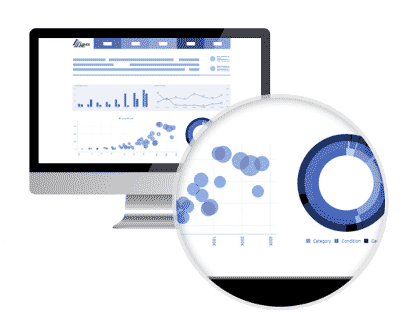 Sisense embedded analytics for product managers
