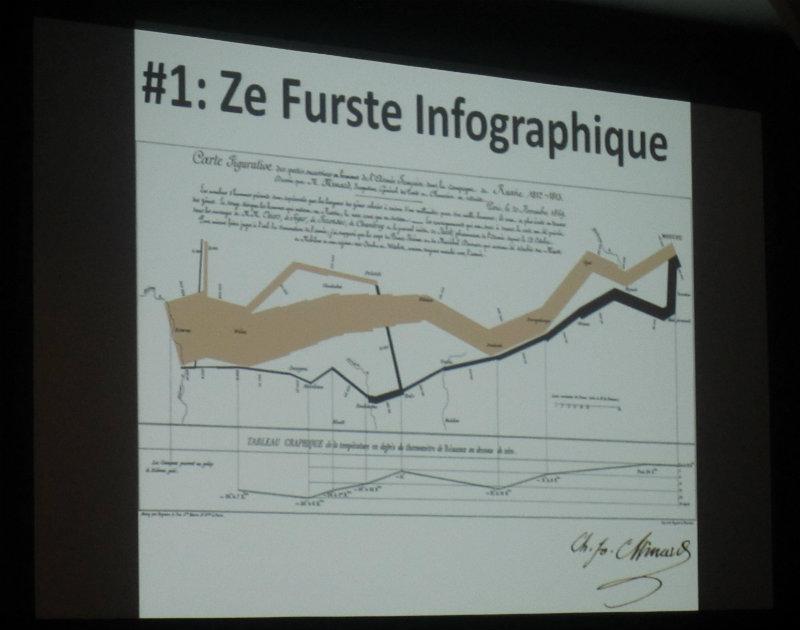 sisense strata 2012 infographic