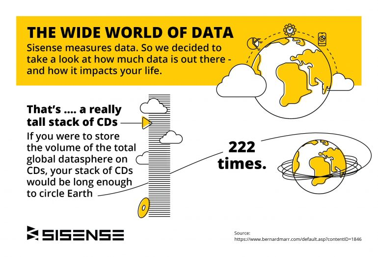 Sisense Wide World of Data infographic part 1